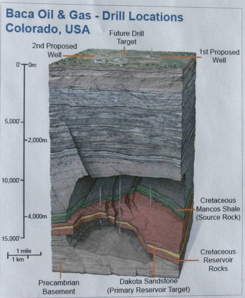 Figure 9. Intrepretation of stratigraphy under proposed wells #5 and #6 based on seismic data.