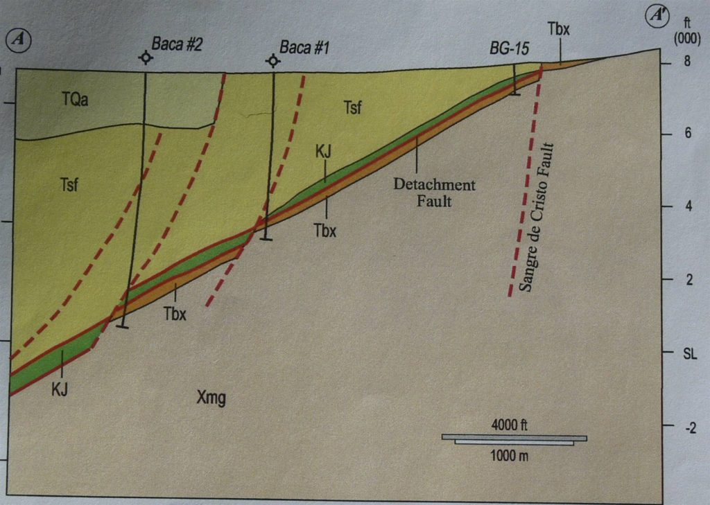 Figure 8. Lexam's interpretation of stratigraphy, faults based on Baca wells #1 and #2.