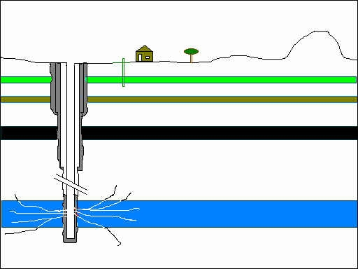 Figure 12. Hydraulic fracturing requires injection of fluids or gases under high pressure into the well